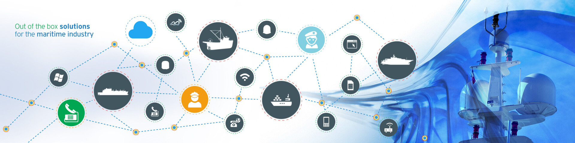 Marpoint - Out of the box solution for maritime industry